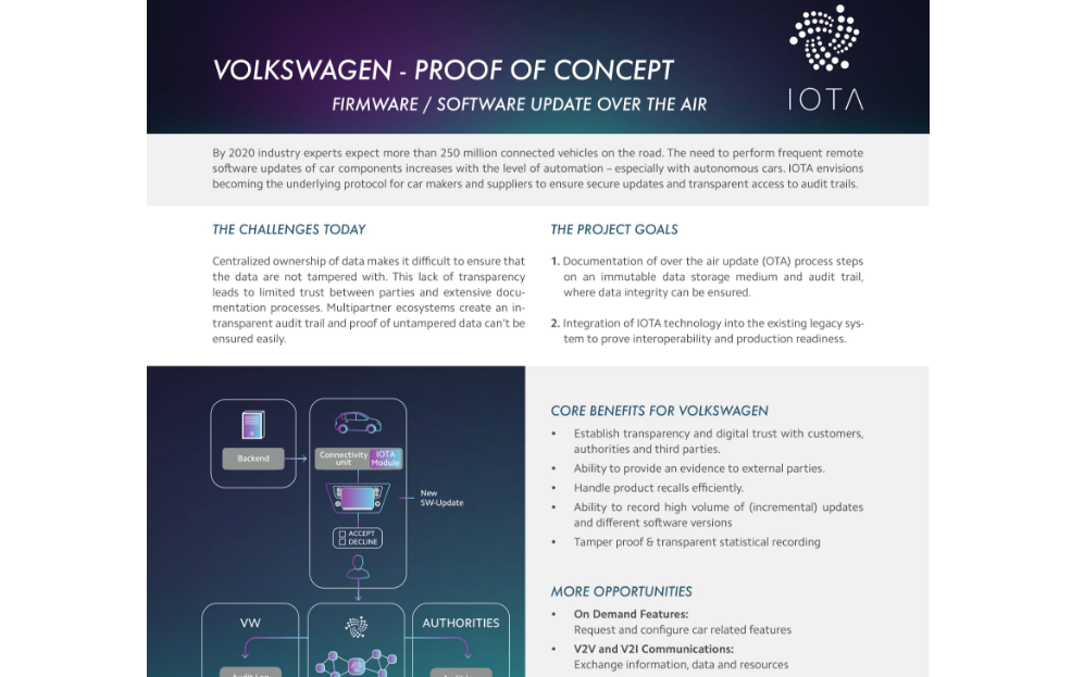 IOTA And Volkswagen Partnership
