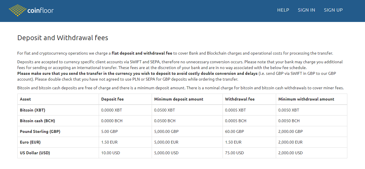 Coinfloor Transfer Fees